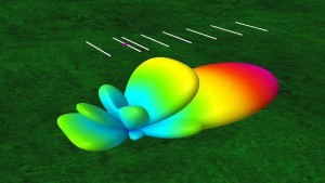 Antenna 3D lobe pattern