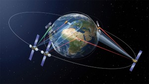 Space Radio Communication